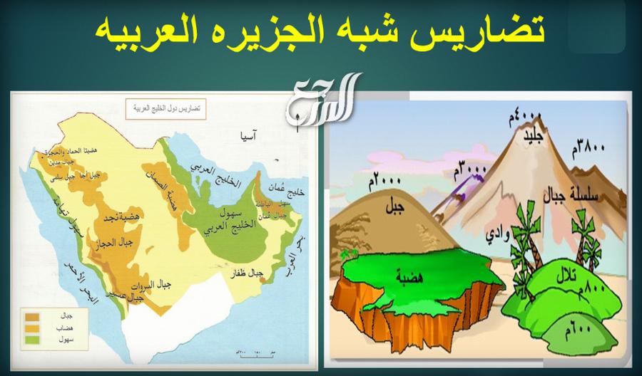 خريطة شبه الجزيرة العربية فارغة مع التضاريس