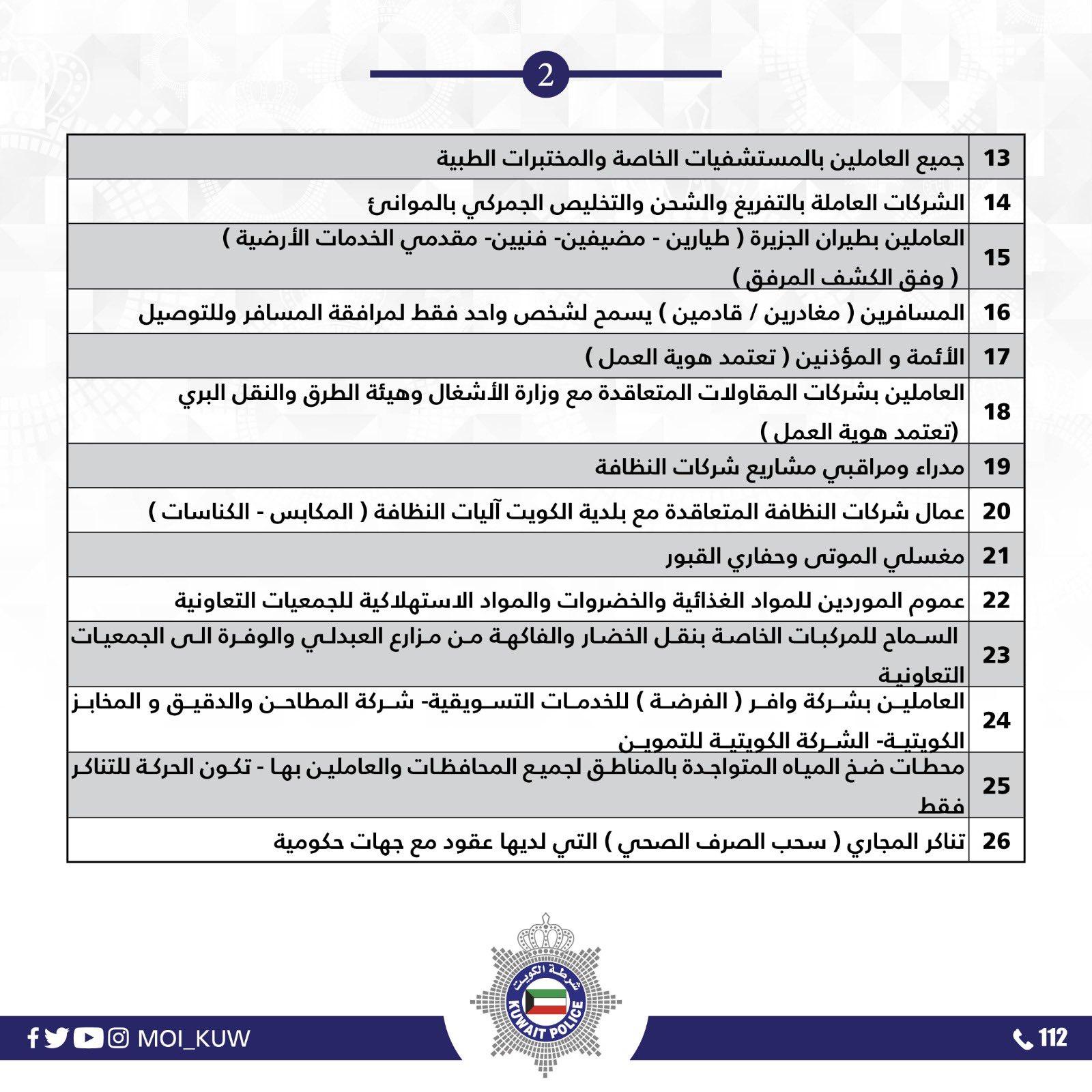 الجهات المستثناه من حظر التجويل في الكويت 2021