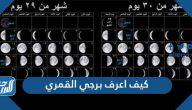كيف اعرف برجي القمري بالعربي والميلادي بالتفصيل