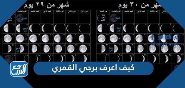 كيف اعرف برجي القمري