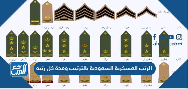 الرتب العسكرية السعودية بالترتيب ومدة كل رتبه