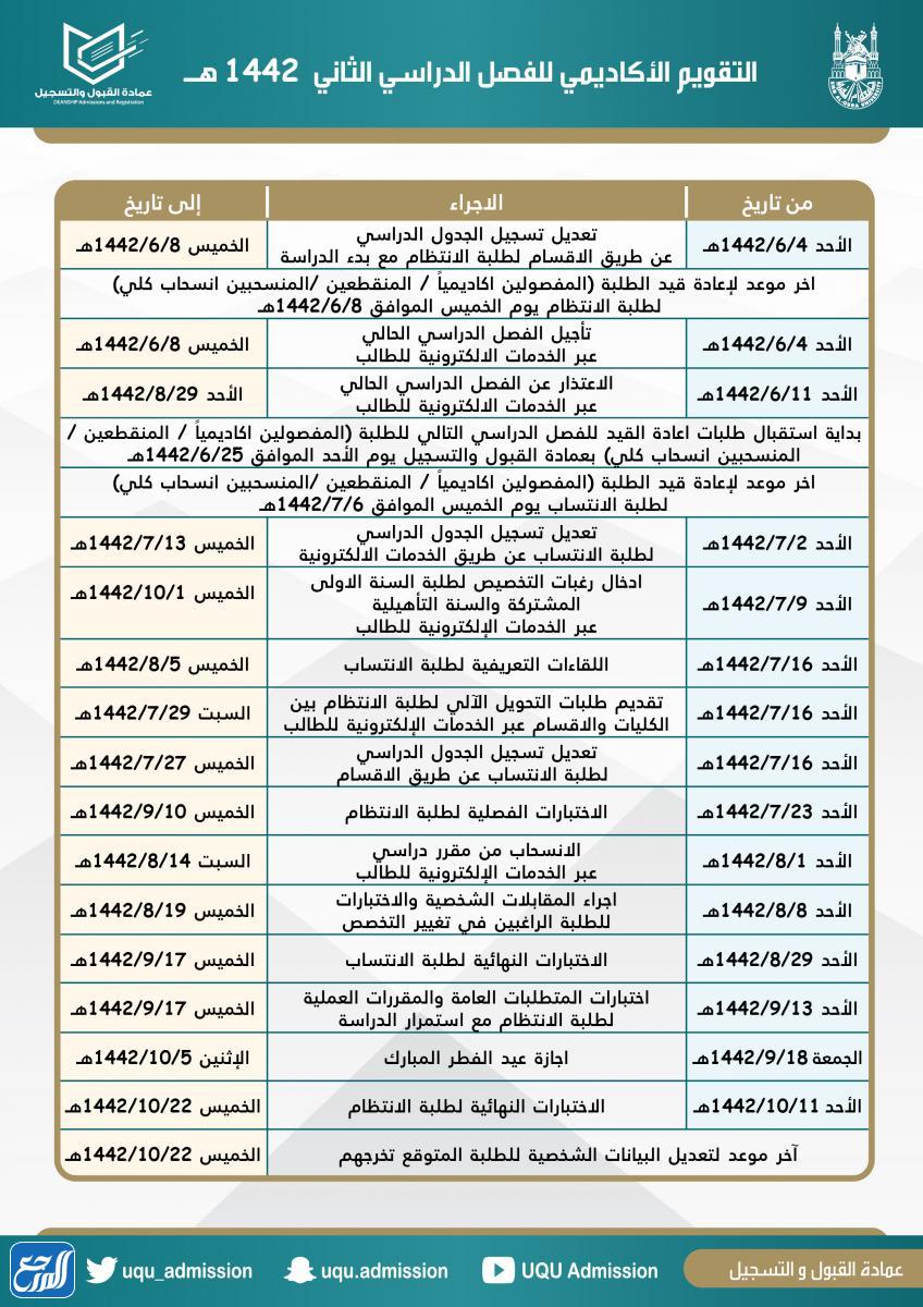 موعد التسجيل في جامعة أم القرى 1442