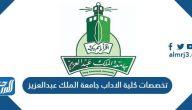 تخصصات كلية الآداب جامعة الملك عبد العزيز