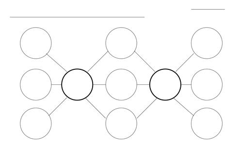خريطة مفاهيم فارغة جاهزة للكتابه عليها للرياضيات