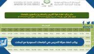 سلم رواتب اعضاء هيئة التدريس في الجامعات السعودية مع البدلات 1443