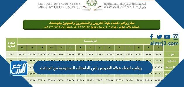 رواتب اعضاء هيئة التدريس في الجامعات السعودية مع البدلات
