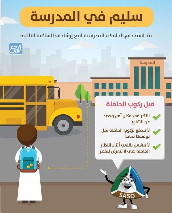 لوحات ارشادية عن النقل المدرسي