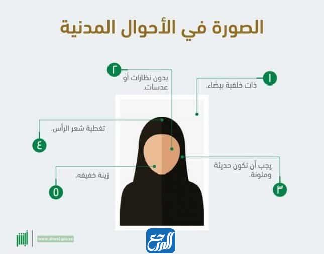 صورة شروط الصورة في بطاقة الأحوال للنساء