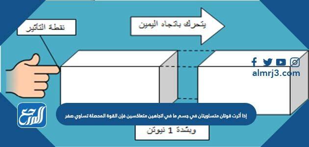 إذا أثرت قوتان متساويتان في جسم ما في اتجاهين متعاكسين فإن القوة المحصلة تساوي صفر