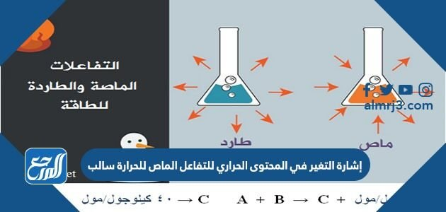 إشارة التغير في المحتوى الحراري للتفاعل الماص للحرارة سالب