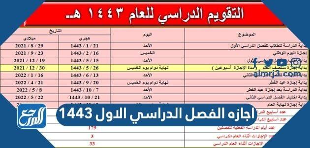 اجازه الفصل الدراسي الاول 1443 السعودية