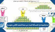 استراتيجية حل المسألة البحث عن نمط للصف الثاني متوسط