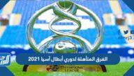 الفرق المتأهلة لدوري أبطال آسيا 2021