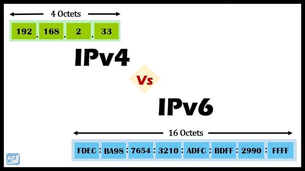 الفرق بين ipv4 و ipv6