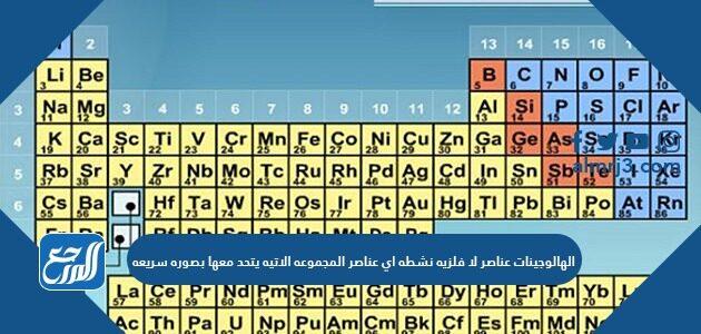 الهالوجينات عناصر لا فلزية نشطه أي عناصرالمجموعهالاتيهيتحد معها بصورهسريعه