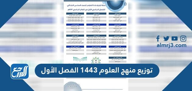 توزيع منهج العلوم 1443 الفصل الأول