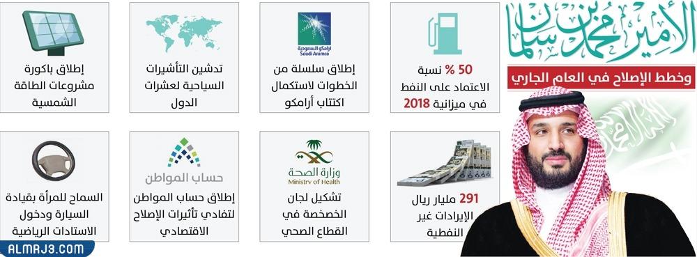 صور انجازات محمد بن سلمان