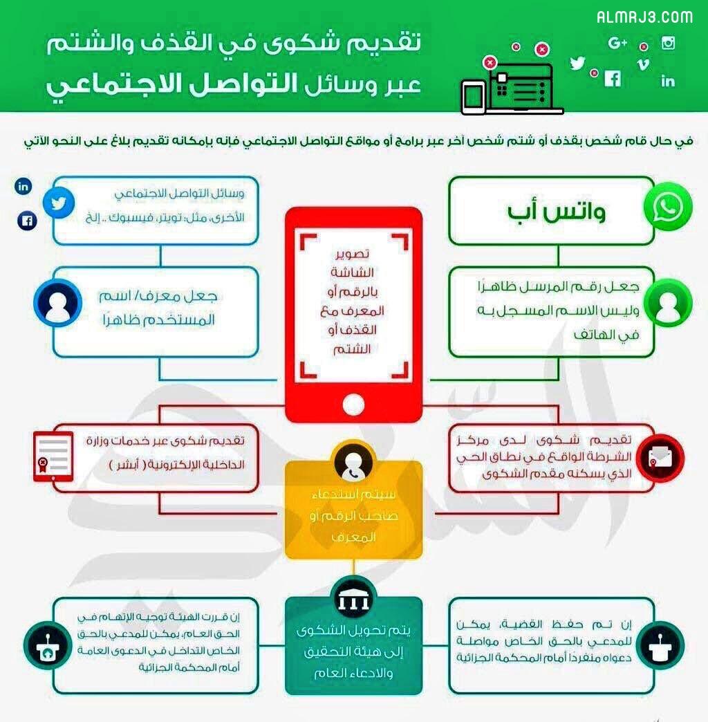 إرشادات لإثبات جريمة السب والقذف في السعودية