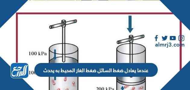 عندما يعادل ضغط السائل ضغط الغاز المحيط به يحدث