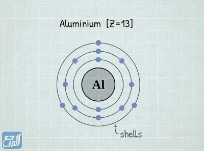 تحتوي ذرة عنصر على 13 إلكترونًا كم إلكتروناً يظهر في التمثيل النقطي للإلكترونات؟