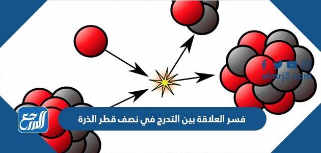 فسر العلاقة بين التدرج في نصف قطر الذرة