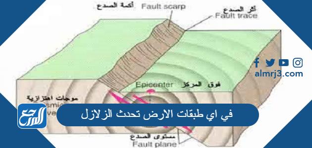 في اي طبقات الارض تحدث الزلازل