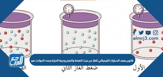 قانون يصف السلوك الكيميائي للغاز من حيث الضغط والحجم ودرجة الحرارة وعدد المولات هو
