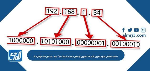 ما الخدمة التي تقوم بتعيين الأسماء لعناوين ip على معظم شبكات tcp / ip ، بما في ذلك الإنترنت؟
