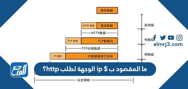 ما المقصود ب $ ip الوجهة لطلب http؟