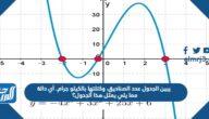 يبين الجدول عدد الصناديق، وكتلتها بالكيلو جرام. أي دالة مما يلي يمثل هذا الجدول؟