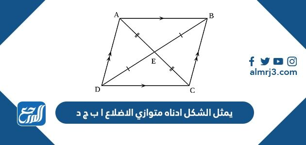 يمثل الشكل أدناه متوازي الأضلاع أ ب ج د
