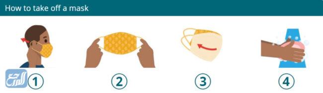 طريقة لبس الكمامة