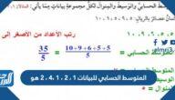 المتوسط الحسابي للبيانات ١ ، ٢ ، ١ ،٤ ، ٢ هو