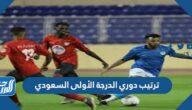 ترتيب دوري الدرجة الأولى السعودي 2021