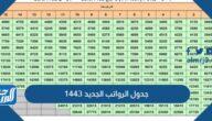 جدول الرواتب الجديد 1443