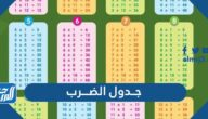 جدول الضرب 2021 كامل بالعربي وأسهل طريقة لحفظ جدول الضرب بدون تعب
