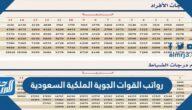 رواتب القوات الجوية الملكية السعودية 1443